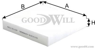 Салонный фильтр Goodwill AG131CFAG131CFФильтр салона 131 СF AG GW SUZUKI SWIFT. SX4 Goodwill. AG131CF