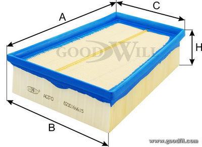 Воздушный фильтр Goodwill AG370AG370Фильтр возд. 370 AG GW Renauit Goodwill. AG370