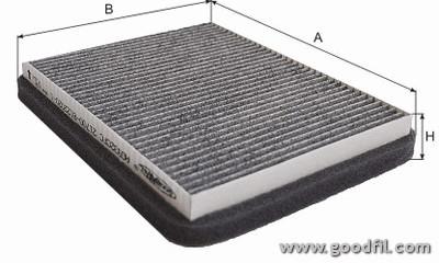 Салонный фильтр Goodwill AG932CFC панасоник 2502
