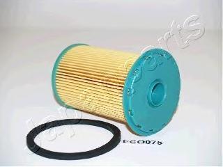 Фильтр топливный Japanparts FC-ECO075FC-ECO075