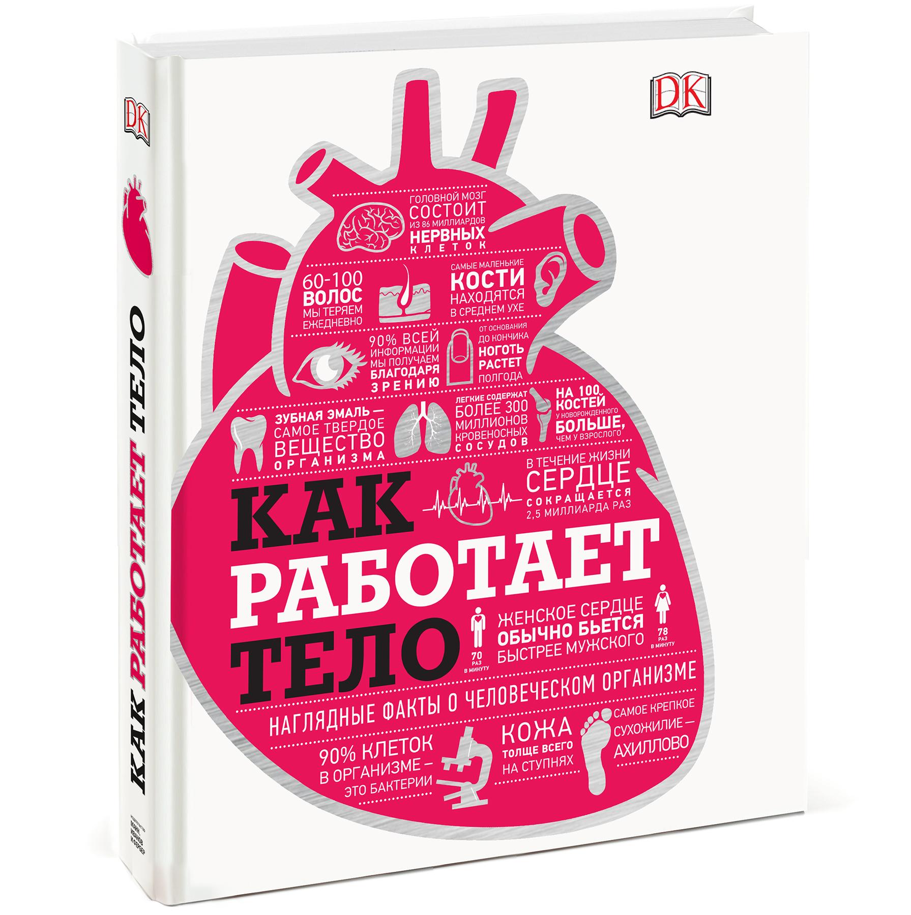 Вирджиния Смит, Никола Темпл Как работает тело