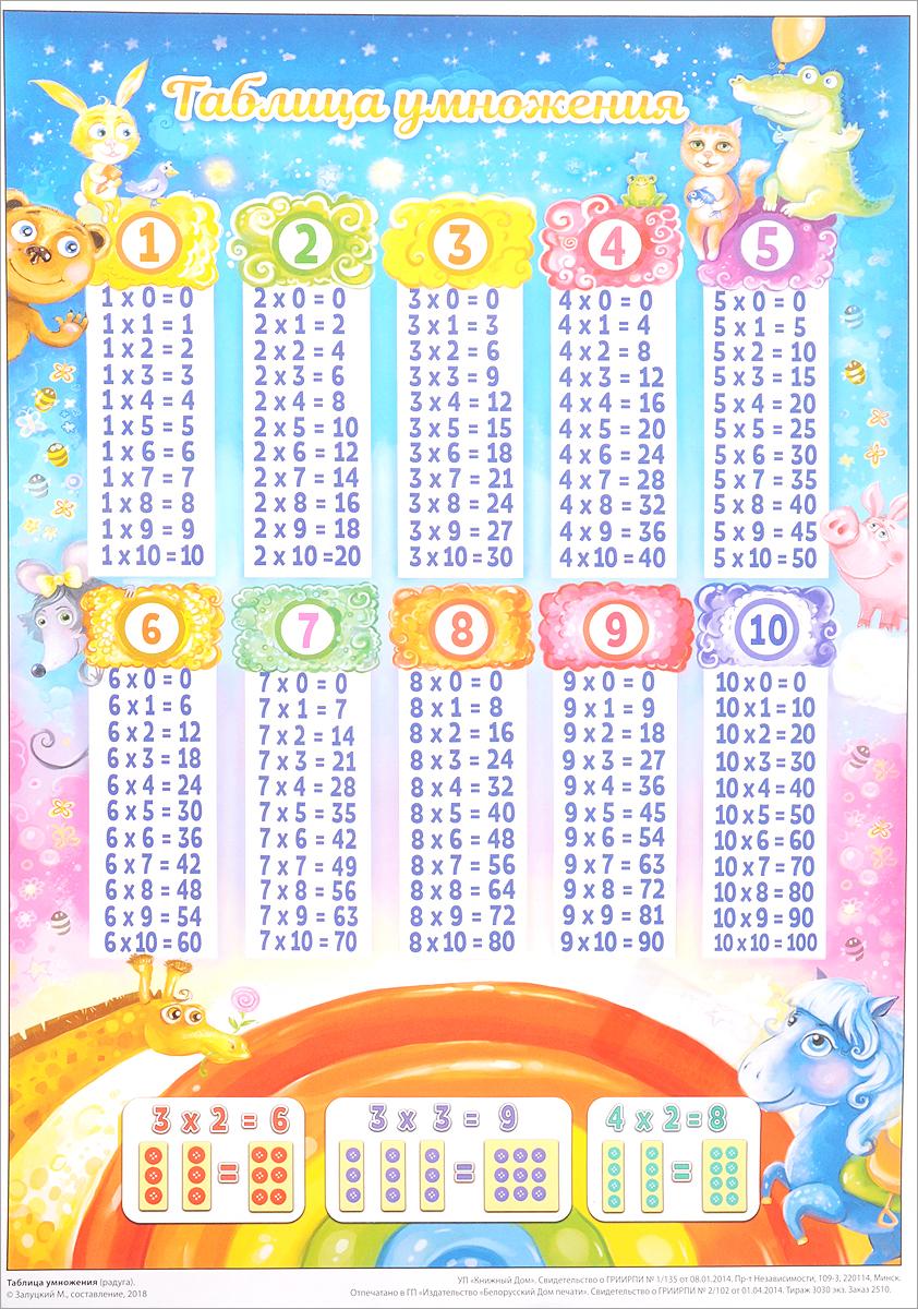 Таблица умножения радуга. Плакат