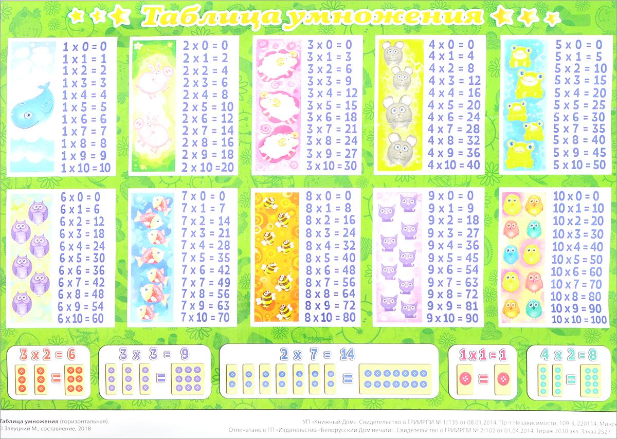 М. Залуцкий Таблица умножения (горизонтальная). Плакат таблица умножения