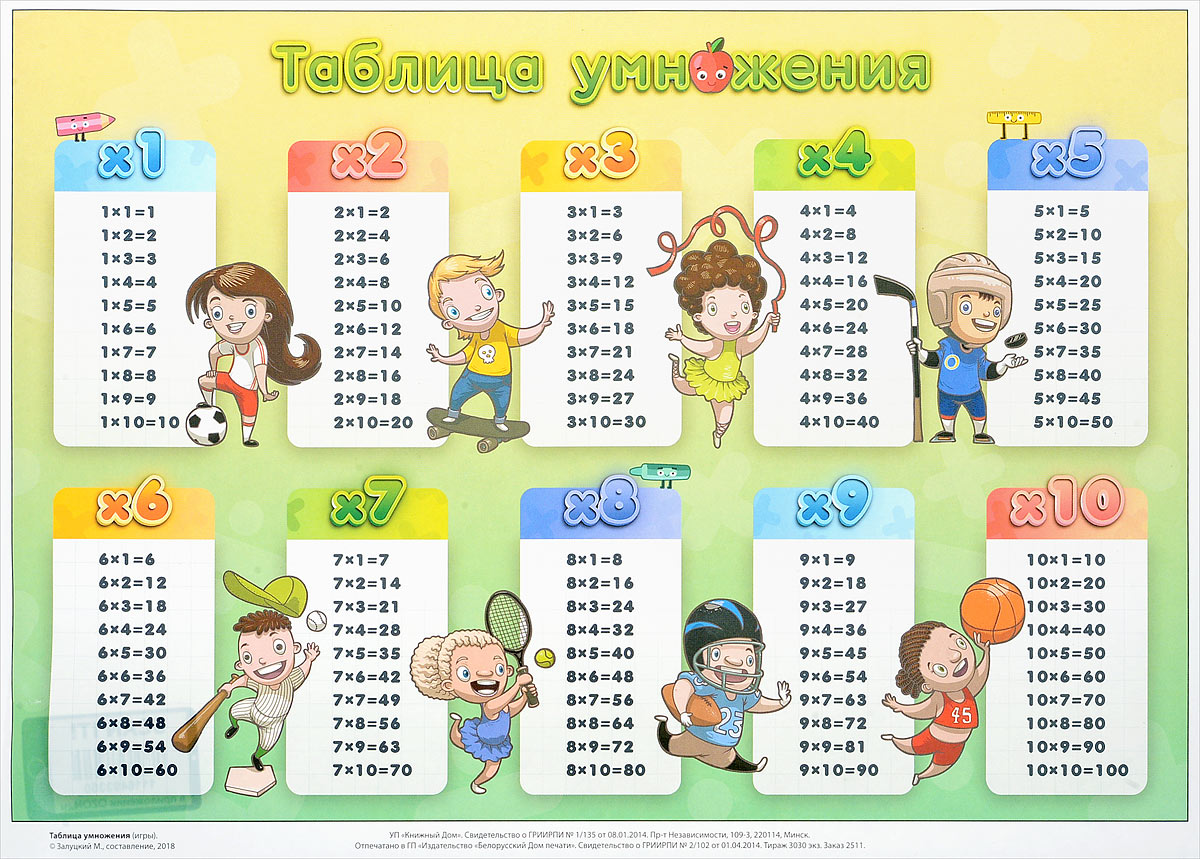 Таблица умножения. Плакат таблица умножения таблица деления таблица вертушка