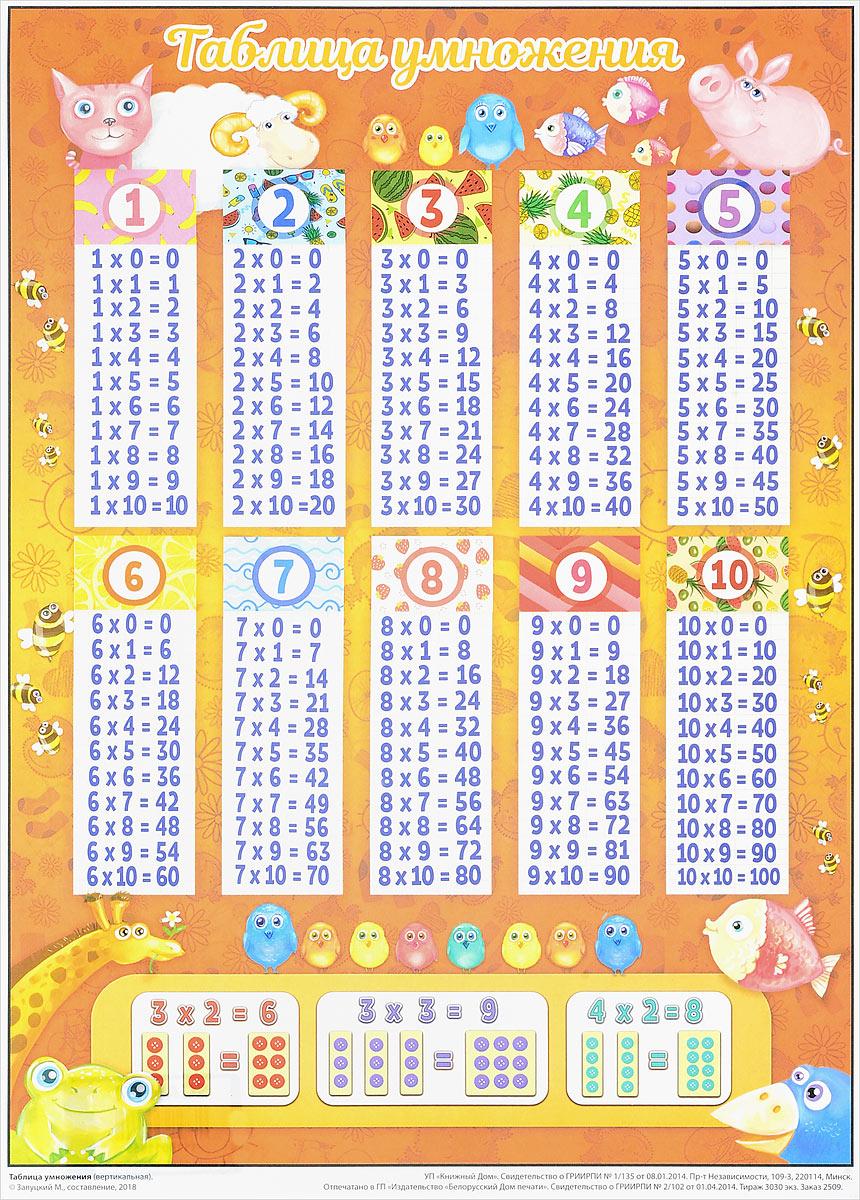 Таблица умножения. Плакат таблица умножения