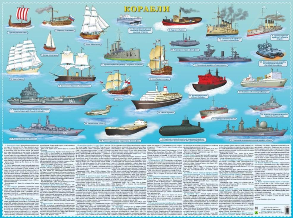 Корабли (с 1803 по 2018 г). Плакат