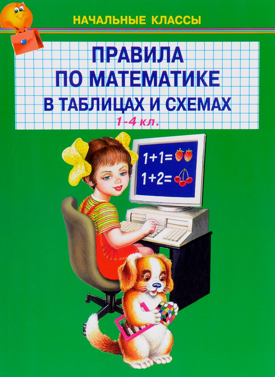 Правила по математике в таблицах и схемах. 1-4 класс