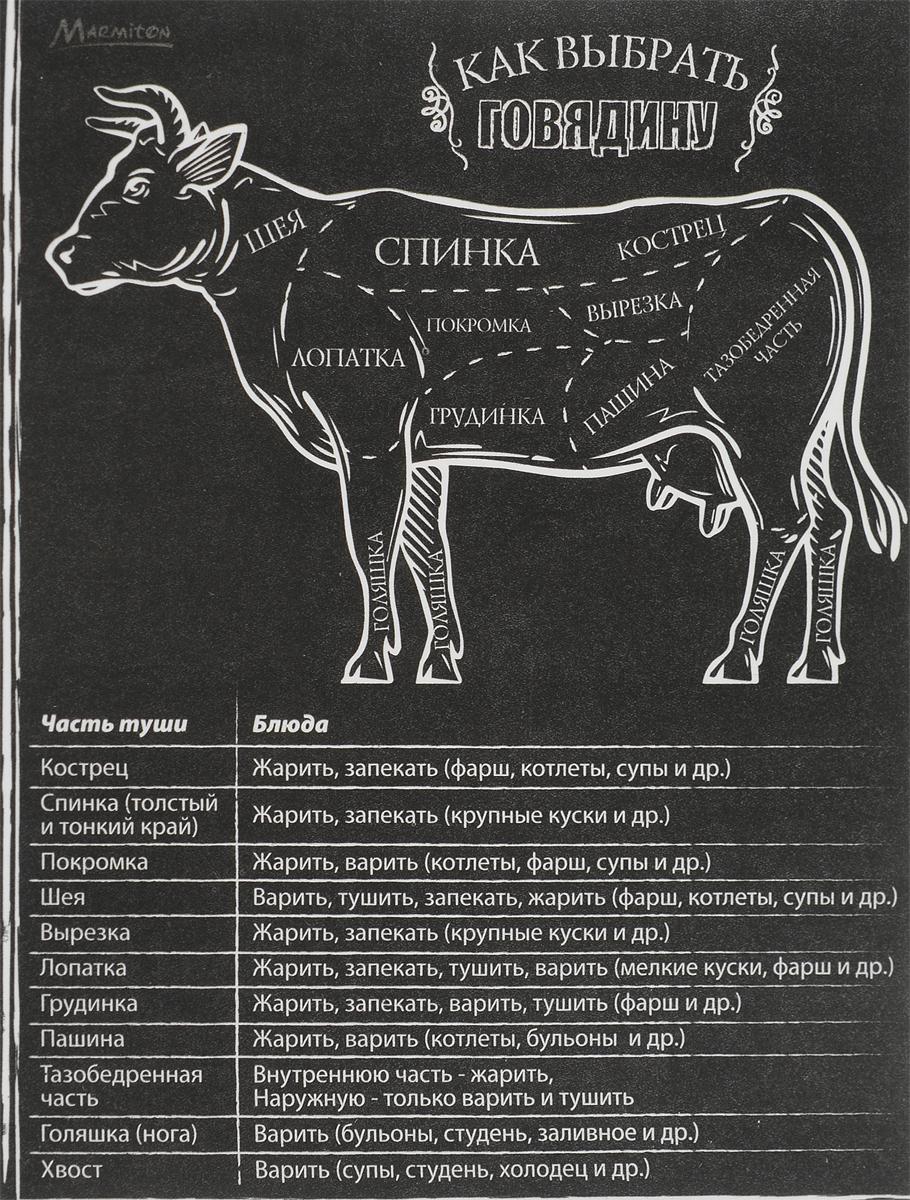 Магнит-шпаргалка Marmiton Как выбрать мясо. Говядина, 11 х 8,5 см16171_говядинаМагнит-шпаргалка Marmiton Как выбрать мясо удобная и полезная вещь на кухне у хозяйки.