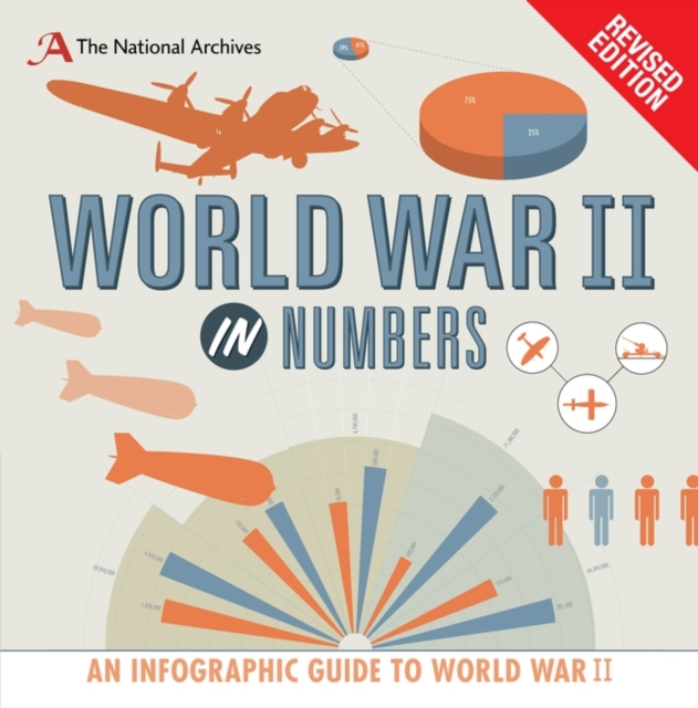 World War II in Numbers world war ii german wwii wehrmacht