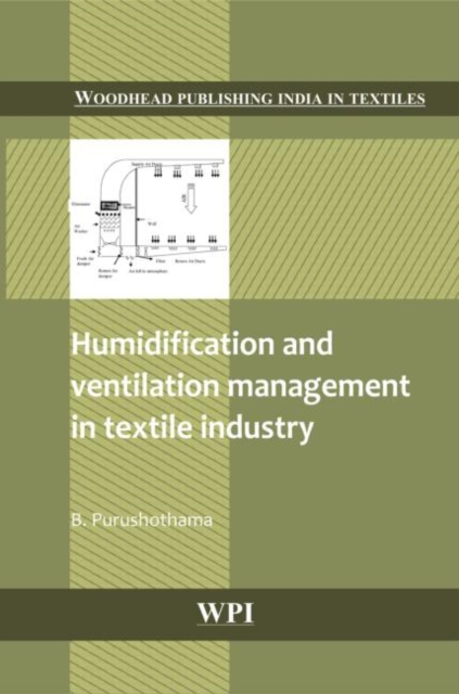 Humidification and Ventilation Management in Textile Industry corporate real estate management in tanzania