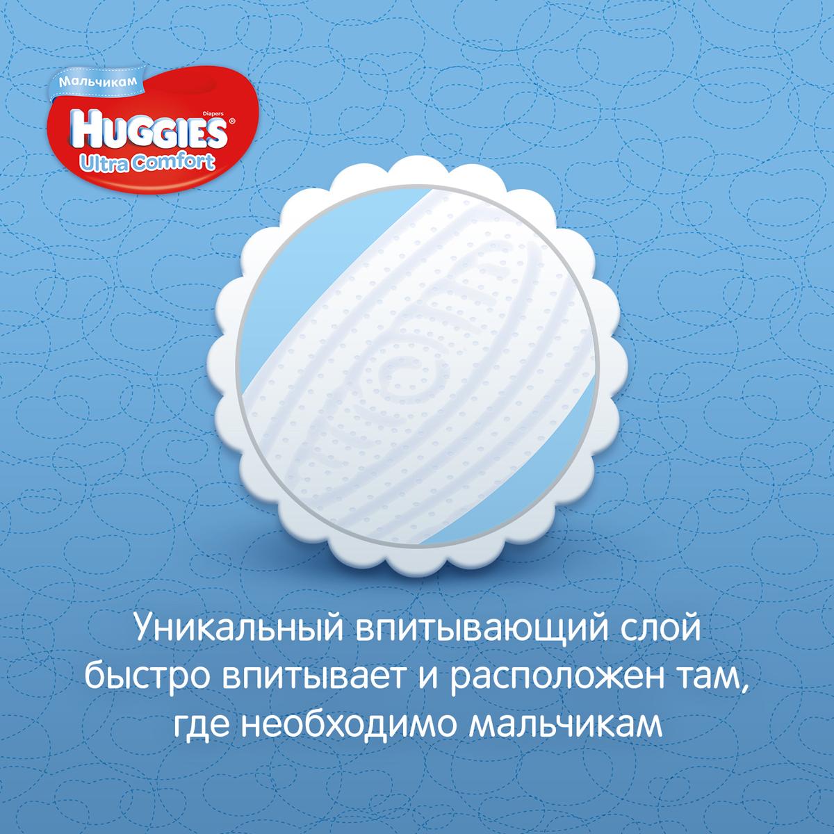 HuggiesПодгузники для мальчиков Ultra Comfort 12-22 кг (размер 5) 15 шт Huggies