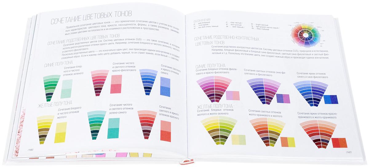Библия цвета и стиля. Как носить цвет. Роман Медный