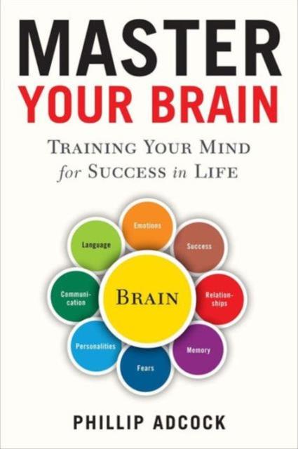 Master Your Brain