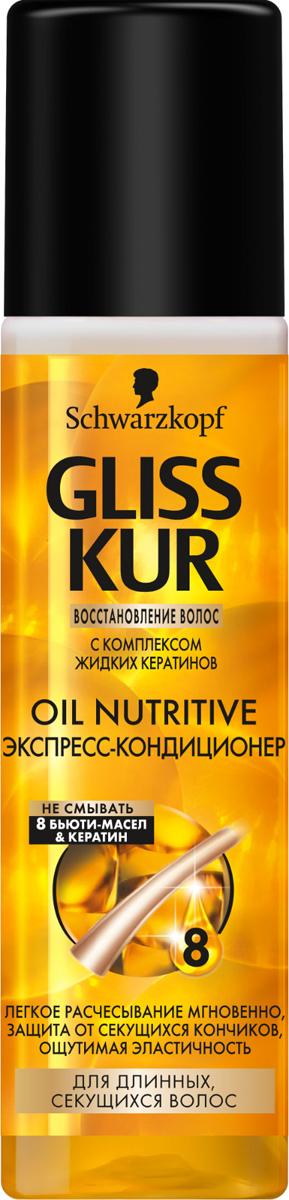 Gliss KurЭкспресс-кондиционер