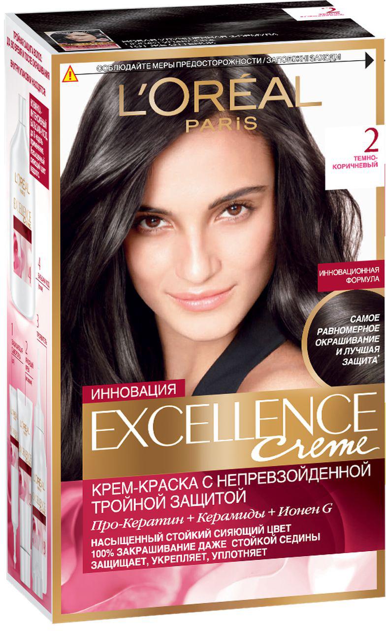 LOreal Paris Стойкая крем-краска для волос Excellence, оттенок 2, Темно-коричневыйA7359328Крем-краска для волос Экселанс защищает волосы до, во время и после окрашивания. Уникальная формула краскииз Керамида, Про-Кератина и активного компонента Ионена G, которые обеспечивают 100%-ное окрашивание седины и способствуют длительному сохранению интенсивности цвета. Сыворотка, входящая в состав краски, оказывает лечебное действие, восстанавливая поврежденные волосы, а густая кремовая текстура краски обволакивает каждый волос, насыщая его интенсивным цветом. Специальный бальзам-уход делает волосы плотнее, укрепляет их, восстанавливая естественную эластичность и силу волос. В состав упаковки входит: защищающая сыворотка (12 мл), флакон-аппликатор с проявителем (72 мл), тюбик с красящим кремом (48 мл), флакон с бальзамом-уходом (60 мл), аппликатор-расческа, инструкция, пара перчаток.1. Укрепляет волосы 2. Защищает их 3. Придает волосам упругость 3. Насыщеннный стойкий сияющий цвет 4. Закрашивает до 100% седых волос