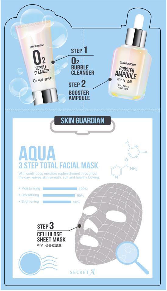 Secret A Трехшаговая увлажняющая маска для лица, Skin Guardian, 25 мл8809270622583Маскасалфетка из целлюлозы плотно прилегает к коже, что обеспечивает более интенсивное воздействие на кожу лица. Маска из натурального материала минимизирует риск возникновения аллергических реакций и в 13 раз увеличивает впитываемость эссенции. Увлажняющая маска содержит гиалуроновую кислоту, которая позволяет увеличить естественный уровень увлажненности кожи. Маска делает кожу гладкой, мягкой и эластичной. Является профилактикой старения кожи лица