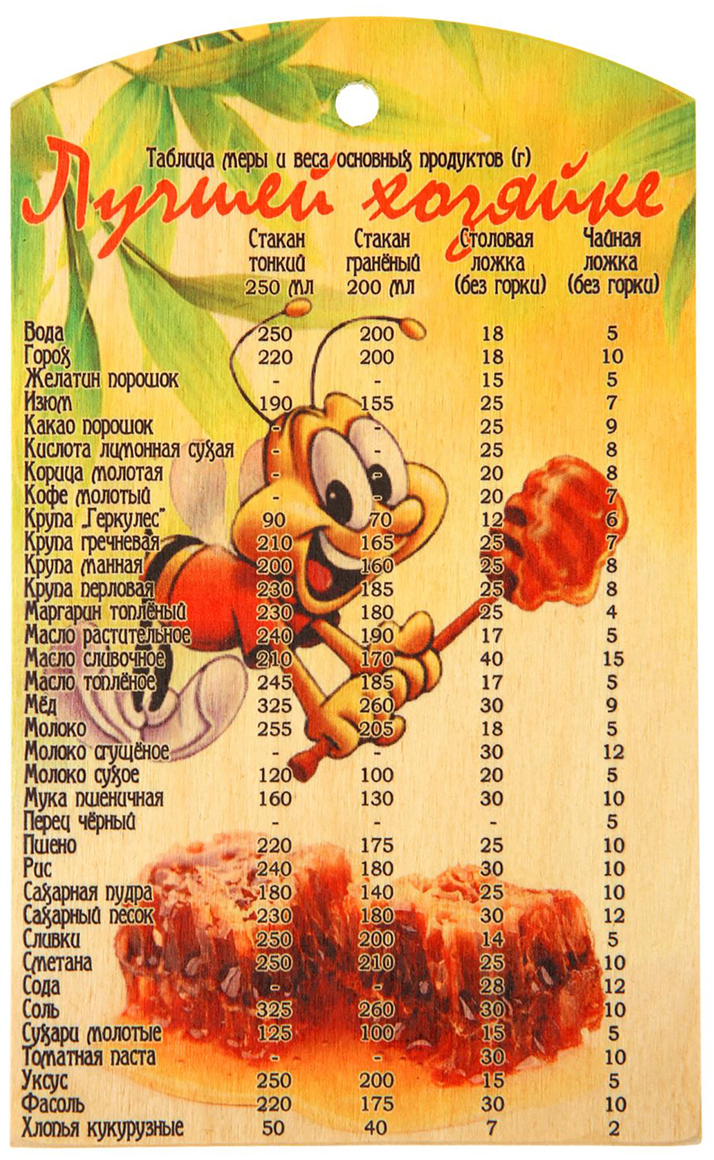 Доска сувенирная Sima-Land Лучшей хозяйке, 15 х 25 см. 21125362112536Деревянная разделочная доска — это классика, актуальная во все времена. Она безвредна для продуктов и имеет длительный срок службы. Подходят для мяса и овощей: продукты на ней не скользят, что значительно облегчает нарезку и обеспечивает безопасность повару. Также изделие почти не тупит ножи.Особенности:легко моется и быстро сушится;удобно хранить, можно подвесить на крючок;безопасный природный материал.Красивый рисунок делает доску чудесным подарком к празднику.