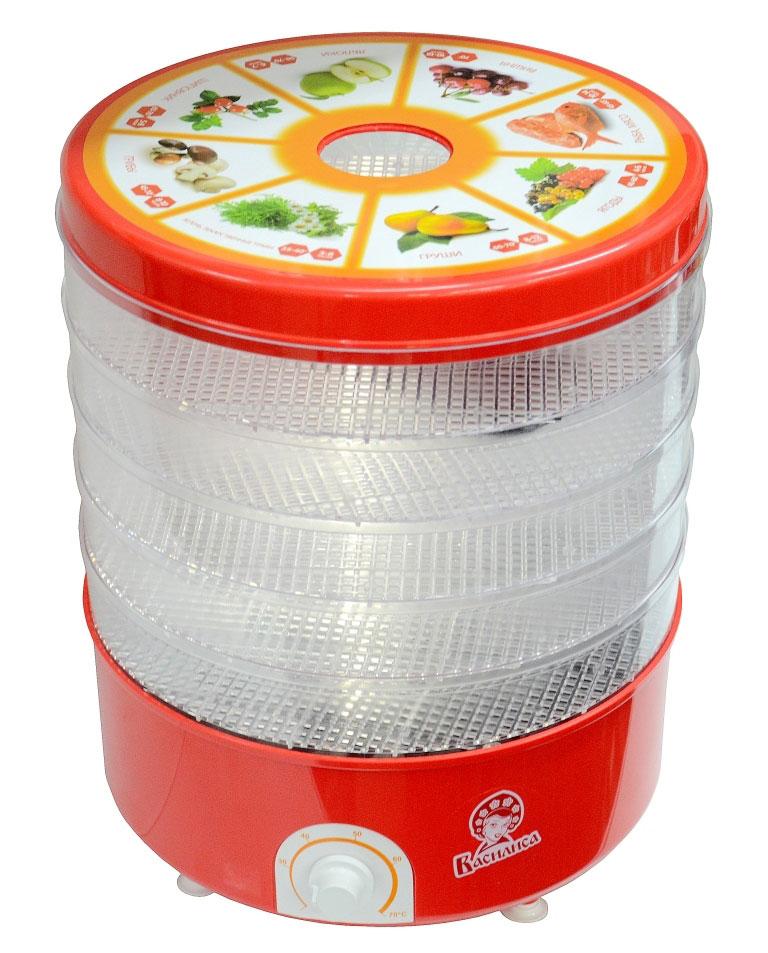 Василиса СО3-520 сушилка для овощей и фруктовСО3-520Delta Василиса СО3-520 предназначена для сушки овощей, грибов, фруктов, ягод, лечебных трав, приготовления мюсли и т.д. Данная модель обладает вентилятором для равномерной сушки овощей и фруктов, а также экономичным энергопотреблением. Delta Василиса СО3-520 может регулировать температуру сушки от 35°С до 70°С.