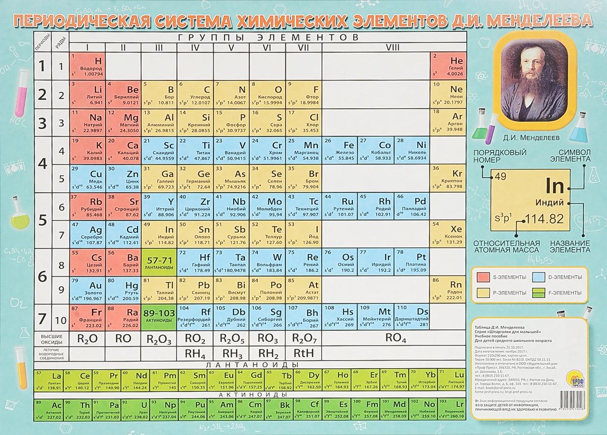 Таблица Д. И. Менделеева. Учебное пособие