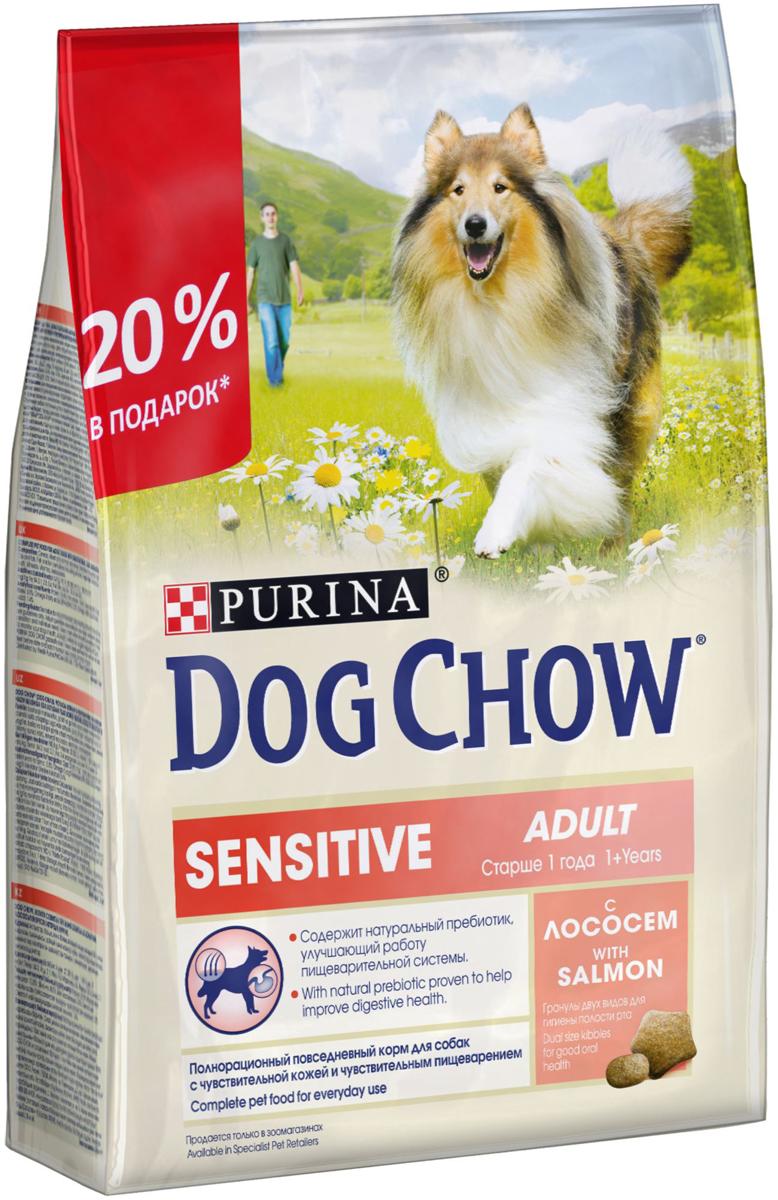 Корм сухой Dog Chow  Sensitive , для взрослых собак с чувствительным пищеварением, с лососем, 2,5 кг - Корма и лакомства