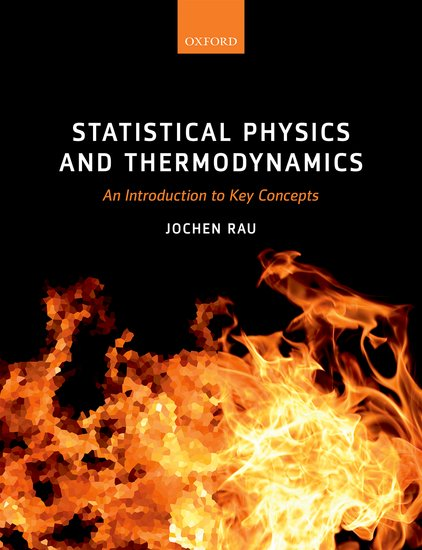 Statistical Physics and Thermodynamics concepts of modern art from fauvism to postmodernism