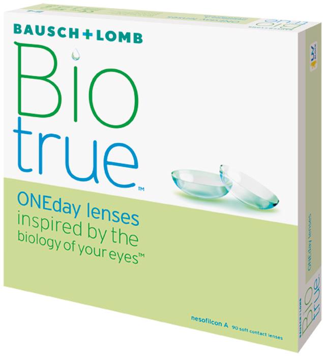 Bausch + Lomb Контактные линзы Biotrue ONEday 90 шт / 8.6 / -0.75785810068241Отлично имитируют работу липидного слоя слезной пленки; UV-блокатор оберегает от ультрафиолета.