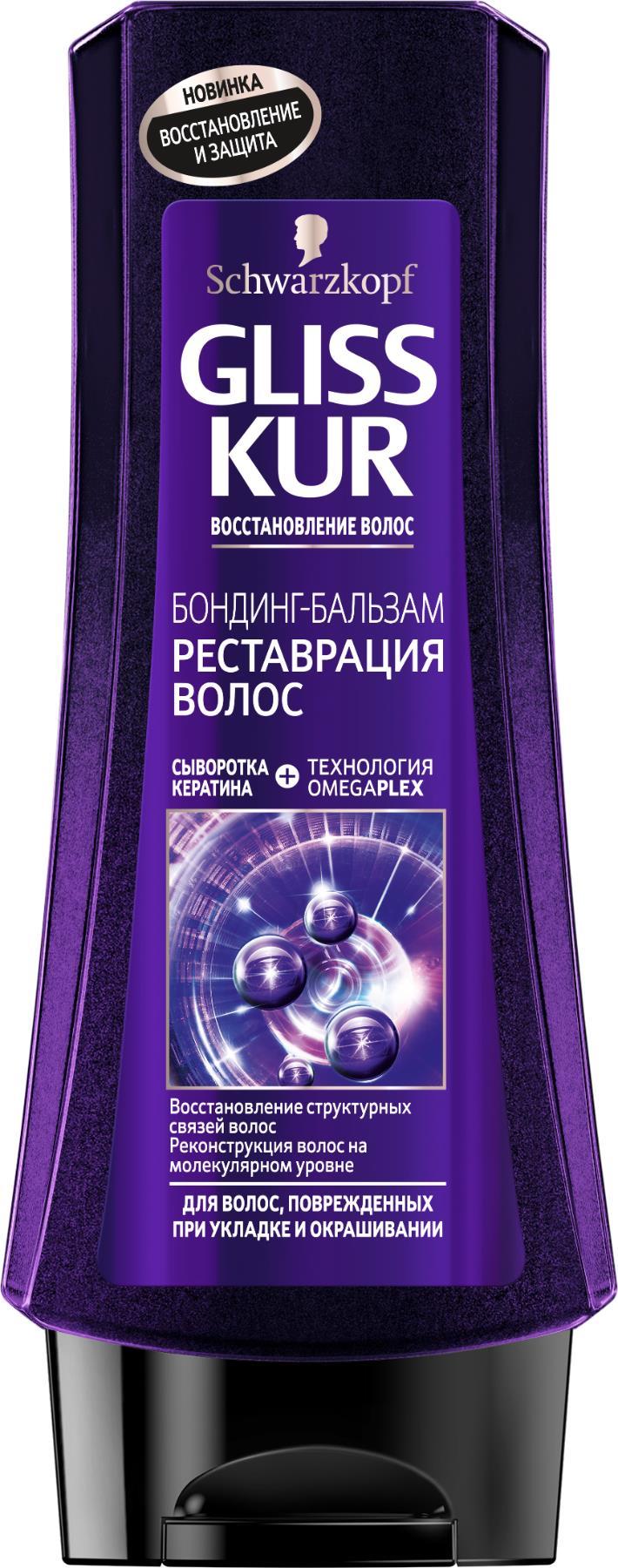 Gliss Kur Бальзам Реновация волос 200 мл