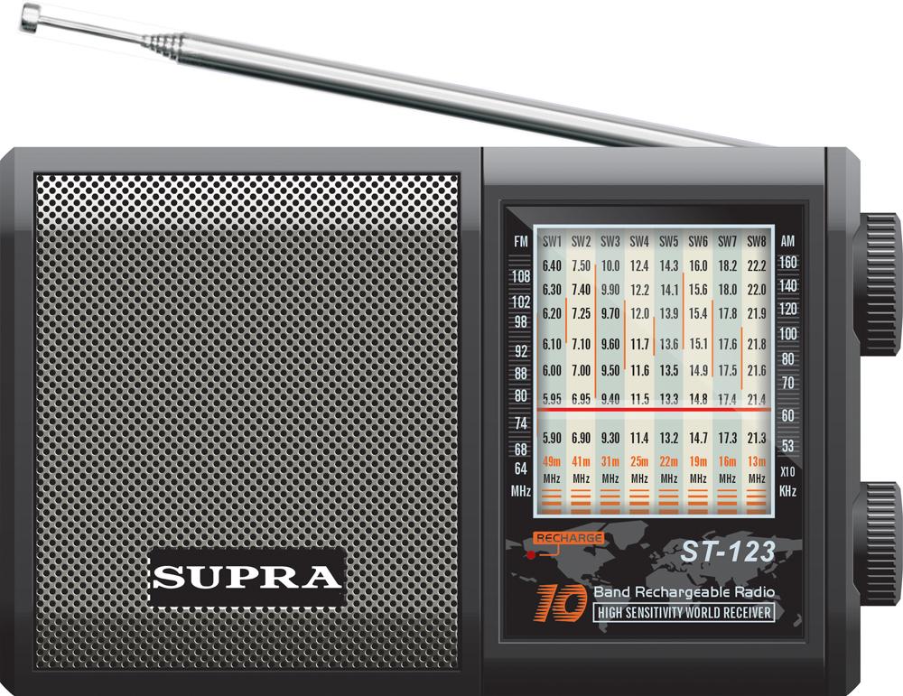 Supra ST-123, Black радиоприемникST-123 blackПортативный радиоприемник Supra ST-1213 с аналоговым тюнером и поддержкой расширенного FM-диапазона 64-108 МГц имеет удобную петлю на руку для переноски и работает от сети или от 2 батарей R20 (UM-1/D).Диапазон частот FM (УКВ): 64 - 108 МГц.Диапазон частот AM (СВ): 530 - 1600 кГц.Диапазон частот SW1 (КВ1): 5,75 - 6,4 МГц.Диапазон частот SW2 (КВ2): 6,95 - 7,5 МГц.Диапазон частот SW3 (КВ 3): 9,25 - 10,3 МГц.Диапазон частот SW4 (КВ 4): 11,45 - 12,5 МГц.Диапазон частот SW5 (КВ 5): 13,0 - 15,0 МГц.Диапазон частот SW6 (КВ 6): 15,03 - 17,0 МГц.Диапазон частот SW7 (КВ 7): 17,48 - 19,02 МГц.Диапазон частот SW8 (КВ 8): 20,9 - 22,5 МГц.