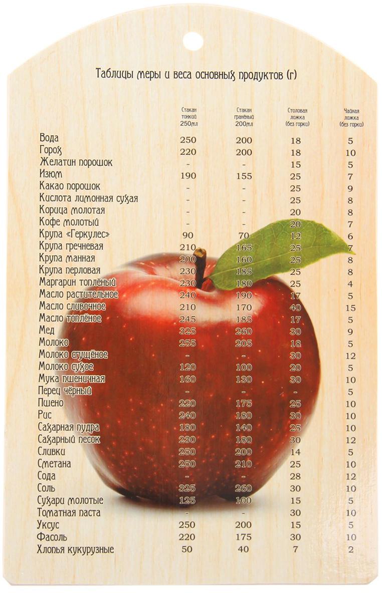 Доска разделочная Хлынов, цвет: бежевый, 30 х 18,5 х 0,8 см. 159729159729От качества посуды зависит не только вкус еды, но и здоровье человека. Доска— товар, соответствующий российским стандартам качества. Любой хозяйке будет приятно держать его в руках. С такой посудой и кухонной утварью приготовление еды и сервировка стола превратятся в настоящий праздник.