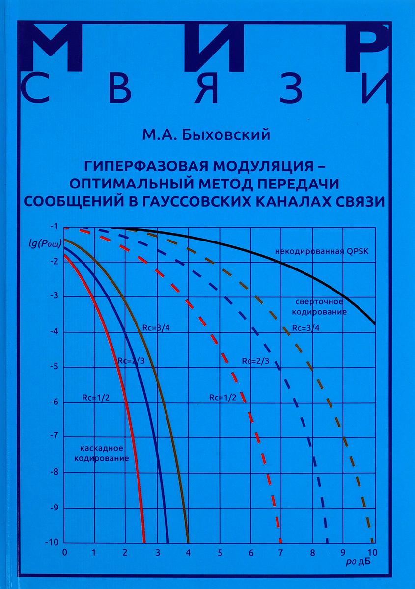 М. А. Быховский Гиперфазовая модуляция - оптимальный метод передачи сообщений в гауссовских каналах связи