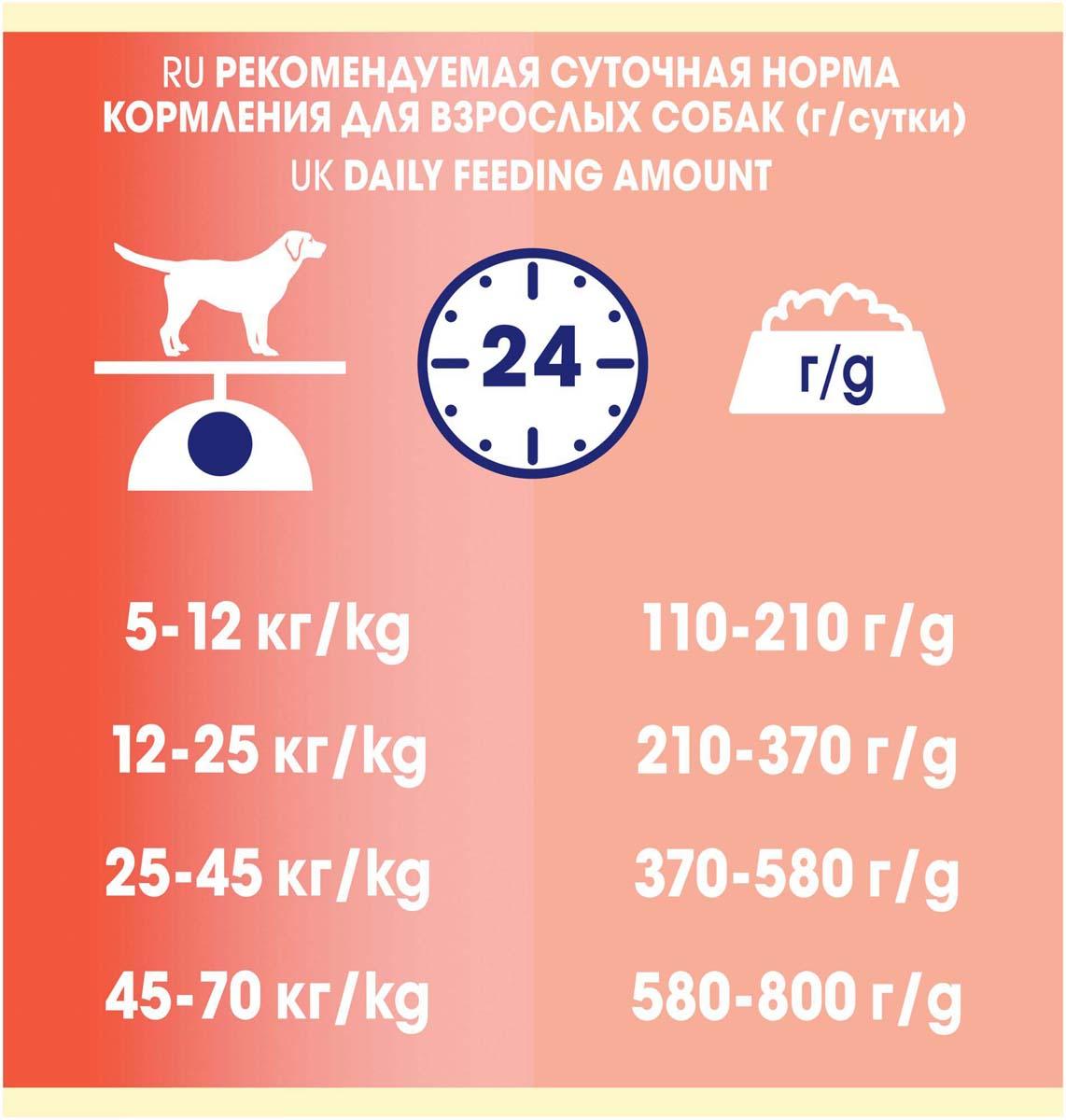 Сухой_корм_Dog_Chow_~Sensitive~_-_100%25_полнорационное_сбалансированное_питание,_предназначенное_для_собак_с_чувствительной_кожей_и_чувствительным_пищеварением._Содержит_натуральный_пребиотик,_улучшающий_работу_пищеварительной_системы._Цикорий_-_источник_натурального_пребиотика,_который,_как_показали_исследования,_способствует_росту_численности_полезных_кишечных_бактерий_и_нормализации_деятельности_пищеварительной_системы._Корм_для_собак_с_чувствительной_кожей_и_чувствительным_пищеварением_содержит_омега-3_жирные_кислоты,_которые_поддерживают_здоровье_чувствительной_кожи_и_шерсти,_а_также_натуральный_пребиотик,_улучшающий_работу_пищеварительной_системы,_помогая_вашему_питомцу_быть_счастливым._Гранулы_двух_видов_для_гигиены_полости_рта._Специальная_форма_и_текстура_гранул_способствует_легкому_пережевыванию_и_поддержанию_здоровья_полости_рта._Наши_диетологи_и_заводчики_тщательно_протестировали_это_сочетание_гранул_для_гарантии_того,_что_они_подходят_и_нравятся_взрослым_собакам_различных_пород._Содержит_лосось_-_источник_высококачественного_белка_для_поддержания_хорошего_пищеварения._Оптимальный_уровень_омега-3_и_омега-6_жирных_кислот,_которые_сдерживают_связанные_с_пищевой_чувствительностью_кожные_реакции,_помогают_коже_сохранять_естественную_влажность_и_эластичностьСодержит_витамин_Е,_который_в_качестве_антиоксиданта_участвует_в_борьбе_со_свободными_радикалами_и_укрепляет_естественную_защиту_организма._Состав:_злаки,_мясо_и_продукты_переработки_мяса,_продукты_переработки_сырья_растительного_происхождения,_масла_и_жиры,_рыба_и_продукты_переработки_рыбы_(в_том_числе_лосось),_овощи_(сухой_корень_цикория),_минеральные_вещества,_витамины,_антиоксиданты._Добавленные_вещества_(на_1_кг):_витамин_А_20300_МЕ,_витамин_D3_1180_МЕ,_витамин_Е_97_МЕ,_железо_84,3_мг,_йод_2,1_мг,_медь_9,4_мг,_марганец_6,4_мг,_цинк_151,5_мг,_селен_0,21_мг._Гарантируемые_показатели:_белок_23%25,_жир_10%25,_сырая_зола_8%25,_сырая_клетчатка_3%25,_Омега-3_жирные_кислоты_(ЭПК^ДГК)_0,2%25._Вес:_14_кг._Това