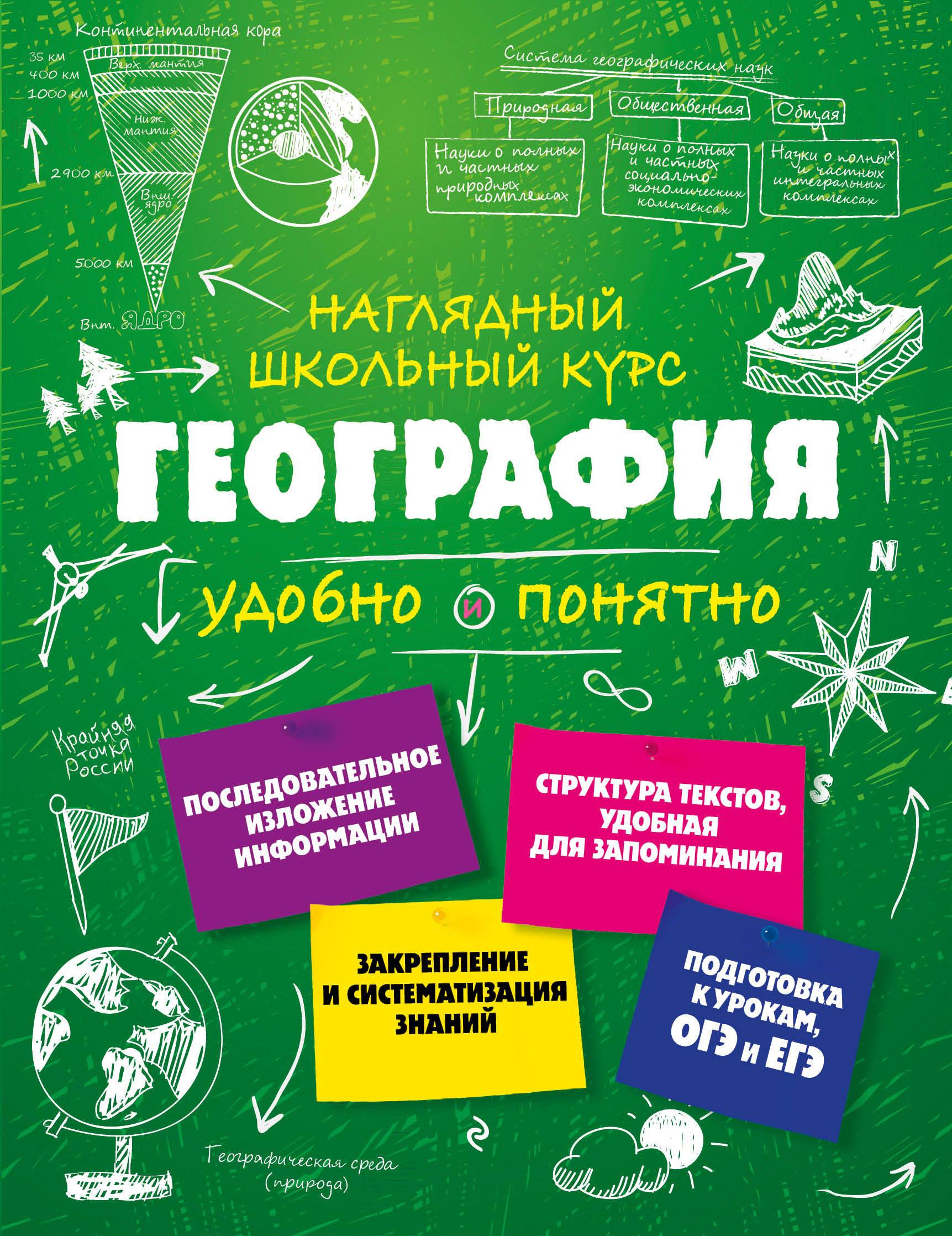 М. С. Куклис Мария Станиславовна География