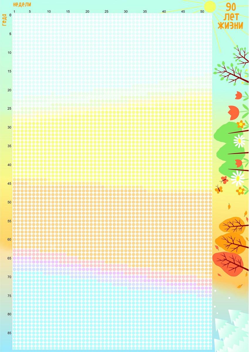 Как использовать мотивационную доску (наши советы):- разноцветные ячейки на мотивационной доске - не просто ячейки. Это - недели вашей жизни, они бесценны и они не повторятся.- вспомните, как в детстве вы ждали волнующего вас события, зачеркивая в календаре дни. И вам казалось, что зачеркнутая цифра приближает вас к желанному дню быстрее.- эта мотивационная доска - тот самый календарик из вашего детства, призванный ощутить, как уходят дни. Или наоборот - как приближается долгожданная дата.- начните отсчет недель вашей жизни, заштриховывая каждую неделю по ячейке.- начните это делать сейчас - и это сподвигнет вас на изменения, на которые вы не решались. Ведь времени так много, казалось вам.- начните заштриховывать ячейки - и вы почти физически почувствуете приближение отпуска. Или оцените, как многого добились за определенный период жизни.- заштрихуйте не пройденное время, а планируемое. Поставьте себе цель, очертив время для ее достижения на мотивационной доске. Это поможет вам дисциплинировать и вдохновлять себя.- подарите мотивационную доску себе, своим близким и друзьям.почувствуйте уходящее время и не теряйте его зря!