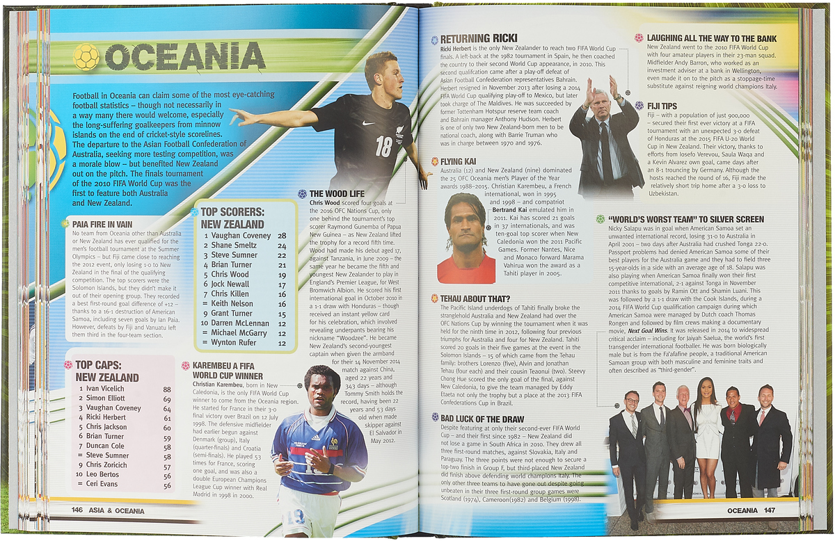 World Football Records (World Records).