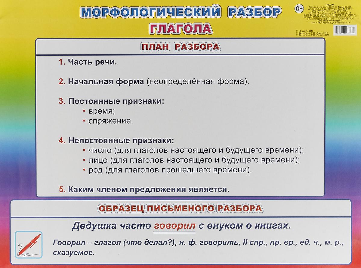 МР глагола НШ 0+ мр имени прилагательного нш
