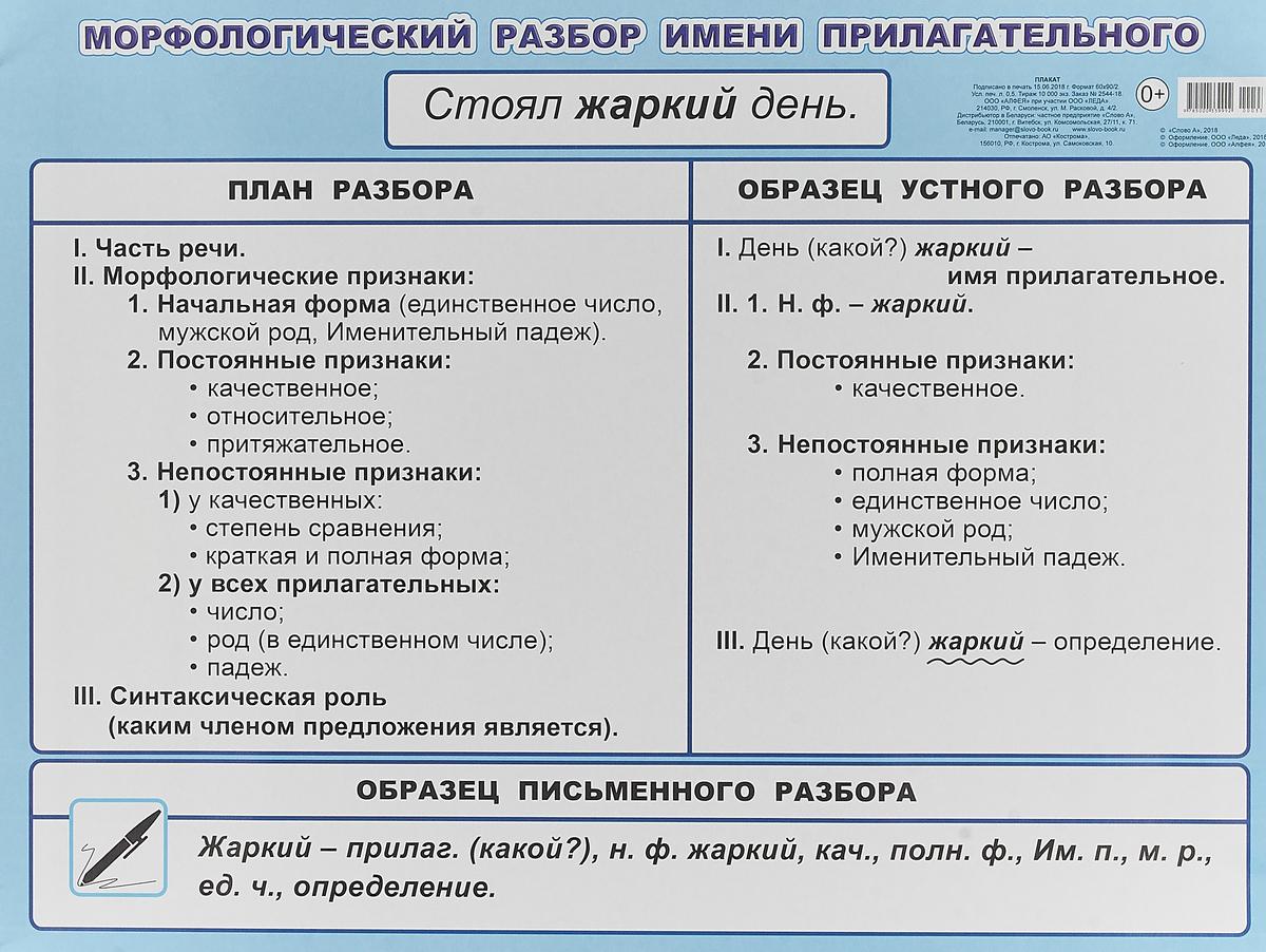 МР имени прилагательного 5-6 кл 0+ мр имени прилагательного нш