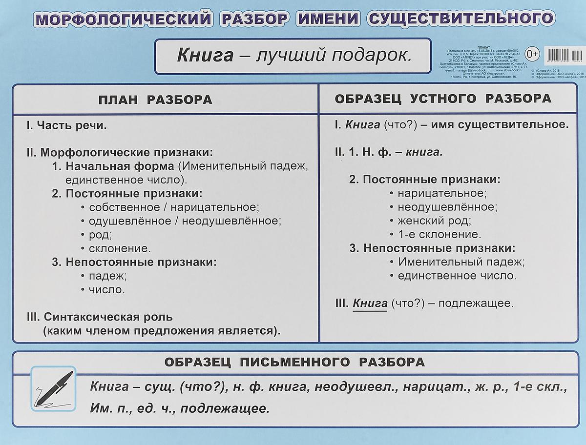 МР имени существительного 5-6кл + мр имени прилагательного нш