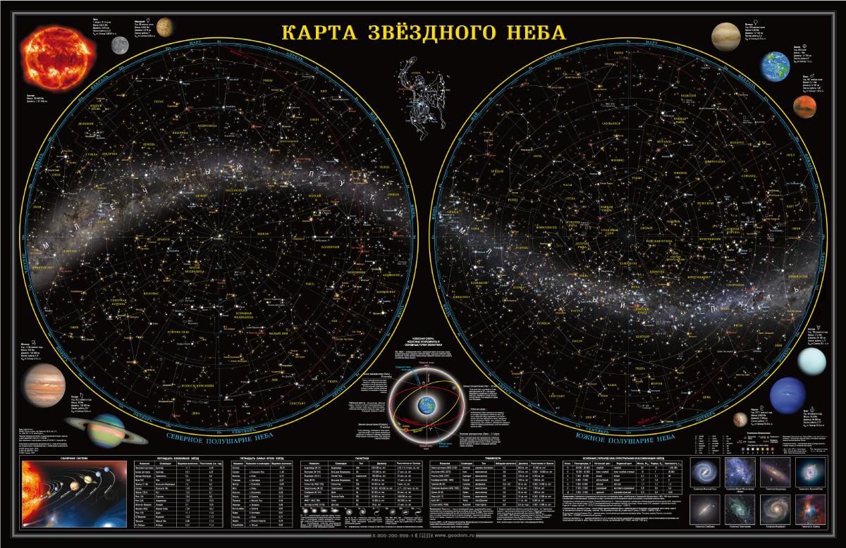 Карта настенная. Звездное небо. Планеты