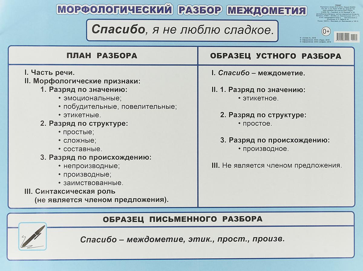 МР междометия 5-6 класс электрод ресанта мр 3 ф4 0 пачка 1 кг 71 6 24