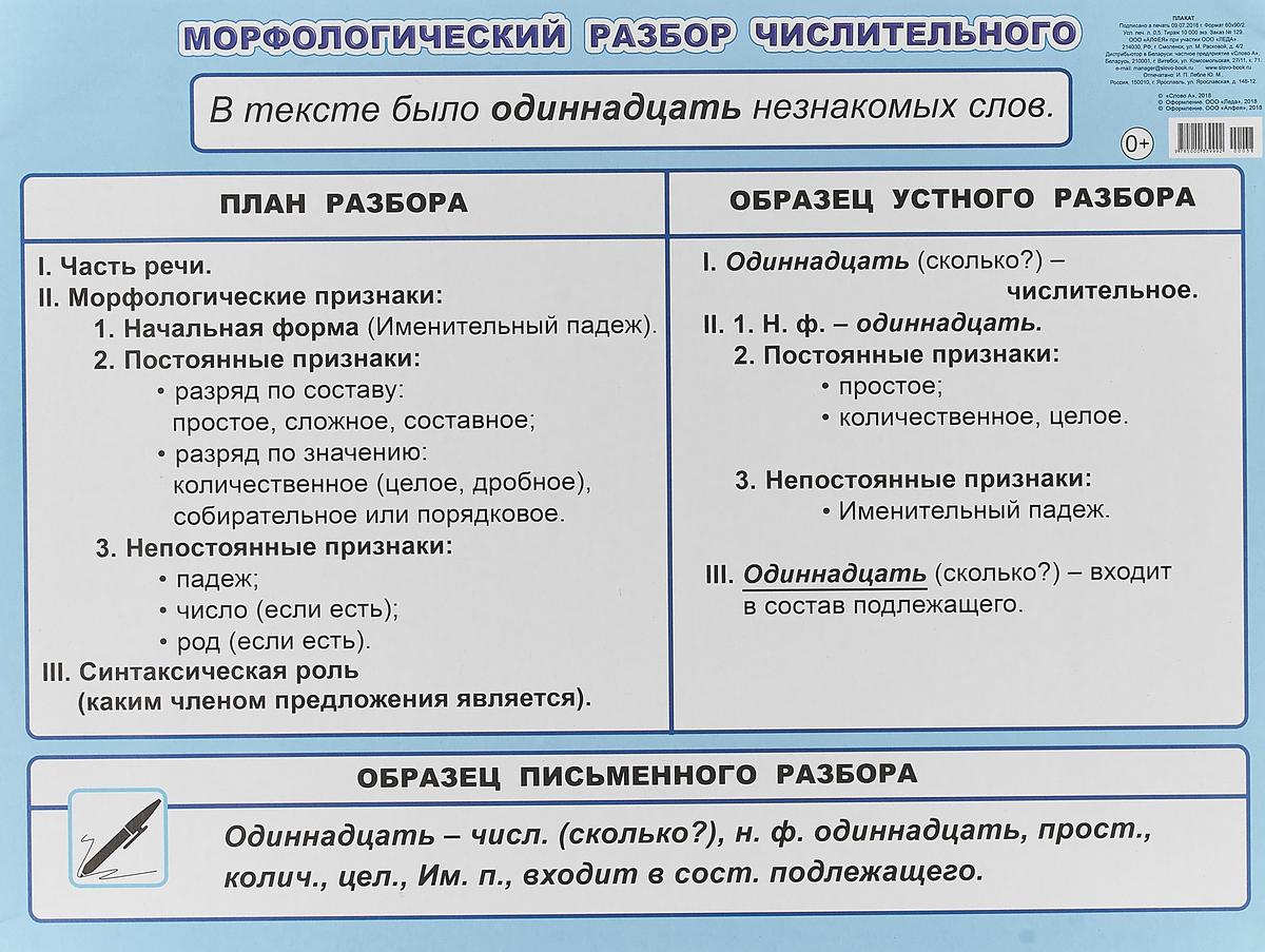 МР числительного 5-6 класс мр 20 49 матрешка 5м манютка сп