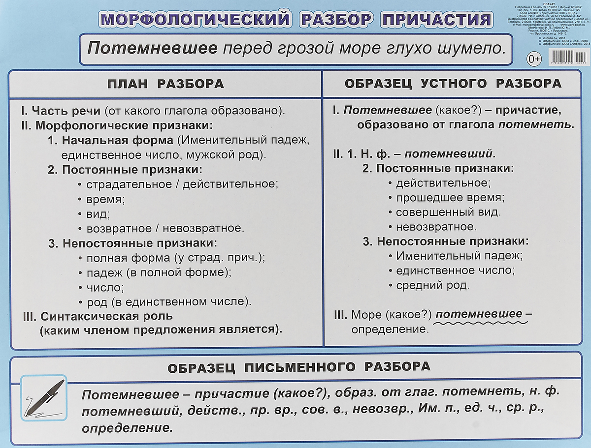 МР причастия 5-6 класс стенка валерия т 6 мр