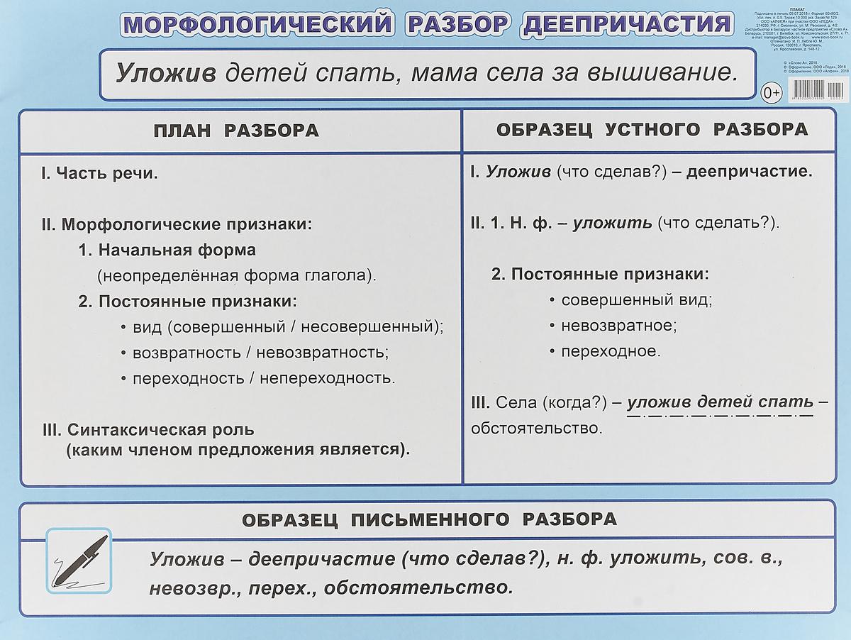 МР деепричастия 5-6 класс электрод ресанта мр 3 ф4 0 пачка 1 кг 71 6 24