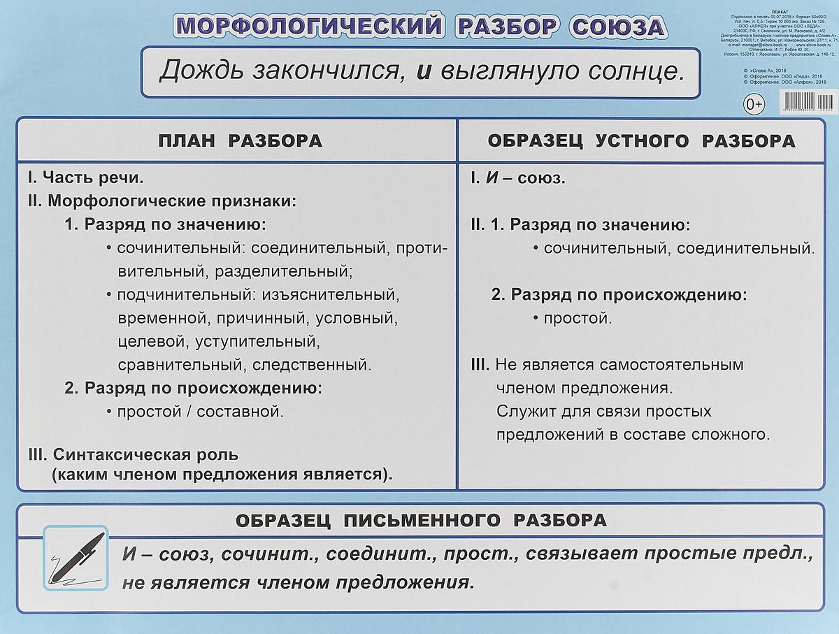 МР союза 5-6 класс стенка валерия т 6 мр