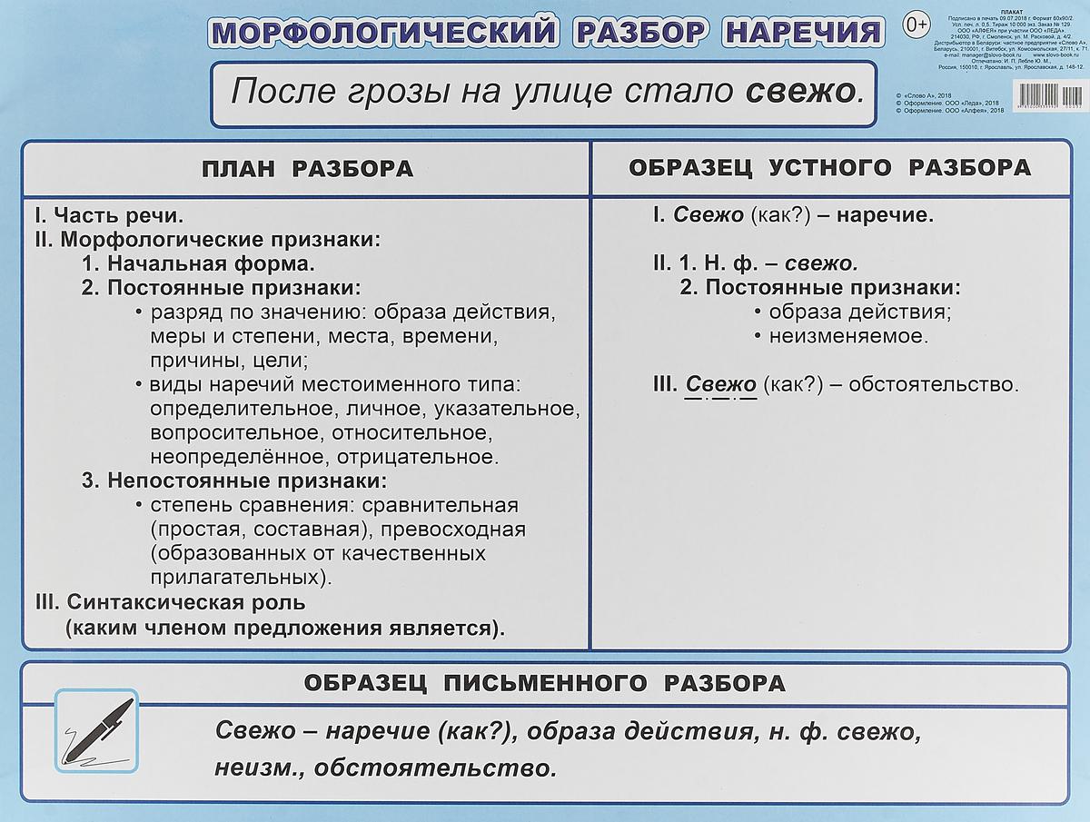 МР наречия 5-6 класс электрод ресанта мр 3 ф4 0 пачка 1 кг 71 6 24