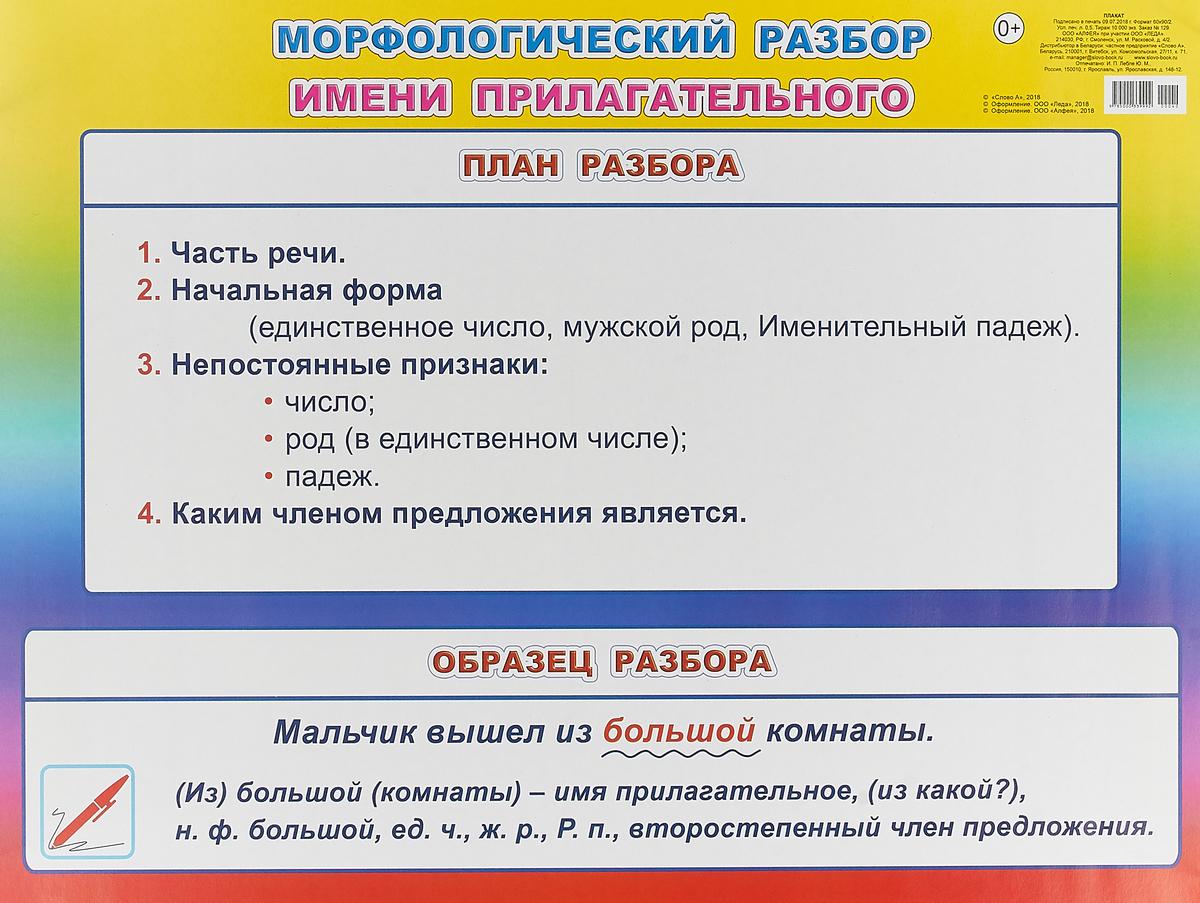 МР имени прилагательного НШ мр имени прилагательного нш