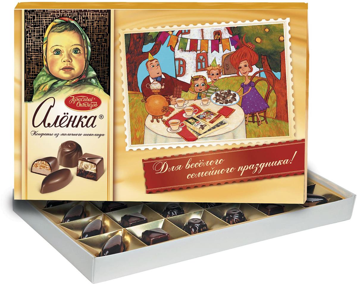 все цены на Конфеты из молочного шоколада Красный Октябрь