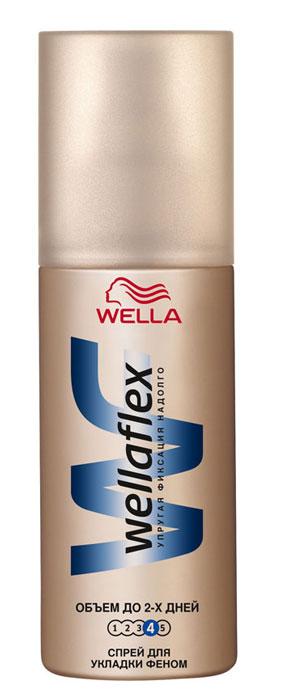 Wellaflex Спрей для укладки феном Объем до 2-х дней, экстрасильная фиксация, 150 млWF-81088883Спрей для укладки феном Wellaflex Объем до 2-х дней обеспечит вашей прическе упругую фиксацию и объем. Не склеивает волосы. Характеристики:Объем: 150 мл. Производитель: Франция. Товар сертифицирован.