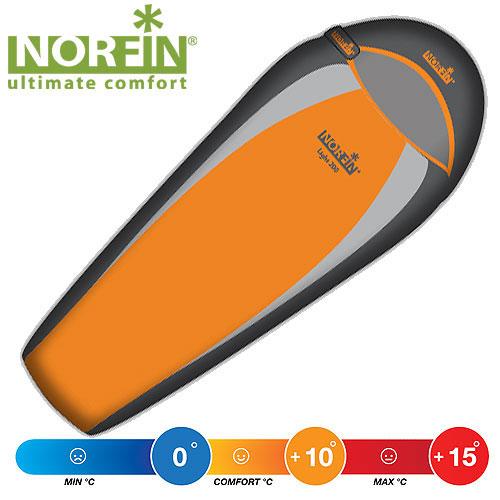 Мешок-кокон спальный Norfin LIGHT 200 NS R, цвет: оранжевый/серый, правосторонняя молния67743Даже в теплые летние ночи нужен спальник. Спальники Norfin Light 200 созданы для мягких погодных условий. Особенности:-легкий и компактный; -лента от закусывания ткани замком;-анатомический капюшон;-теплый воротник;-отделение под подушку с двумя входами;-возможность состегивать спальники;-планка, утепляющая молнию;-внутренний карман;-петли для просушки;-петля на замке для удобства открывания;-компрессионный мешок.Материал внешний: Polyester 190T Diamond RipStop,Материал внутренний: Polyester 190T, Утеплитель: Warm Loft 1x200g/m2.
