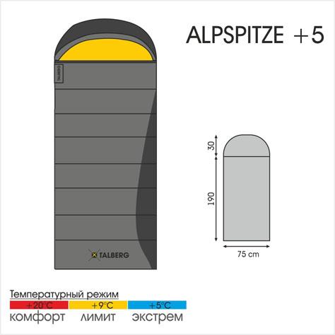 Спальный мешок-одеяло Talberg Alpspitze, правосторонняя молния67744Суперлегкий спальный мешок-одеяло Talberg Alpspitze с подголовником рассчитан на теплое время года. Внутренняя ткань этого спальника - поликоттон, т.е. хлопок с привнесением синтетики. Поликоттон легче и практичнее 100% хлопка.Наружная ткань: полиэстер RipStop 210T. Внутренняя ткань: полиэстер 80%, хлопок 20%. Утеплитель: Утеплитель: 1x85 g/m2, Hollofibersilicon. Вес: 920 г.