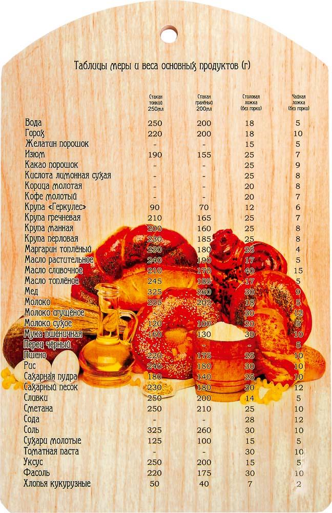 Доска разделочная Marmiton Выпечка, 28,5 см х 18,5 см17040Разделочная доска Marmiton Выпечка, изготовленная из березы, прекрасно подходит для разделки и измельчения всех видов продуктов. С лицевой стороны изделие декорировано изображением разной выпечки. Доска имеет отверстие для подвешивания на крючок.Внимание! Используйте только обратную сторону доски! Перед первым использованием промойте теплой водой и вытрите насухо мягкой тканью. Не подходит для мытья в посудомоечной машине.